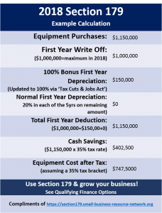 section 179 example calculation
